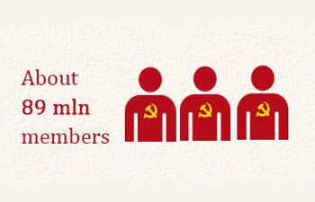 Infographic: What does it mean to be a Party member?